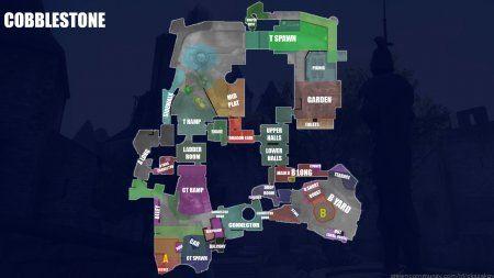 Название мест на карте cobblestone на английском